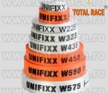 Sisteme de ancorare Unifixx®
